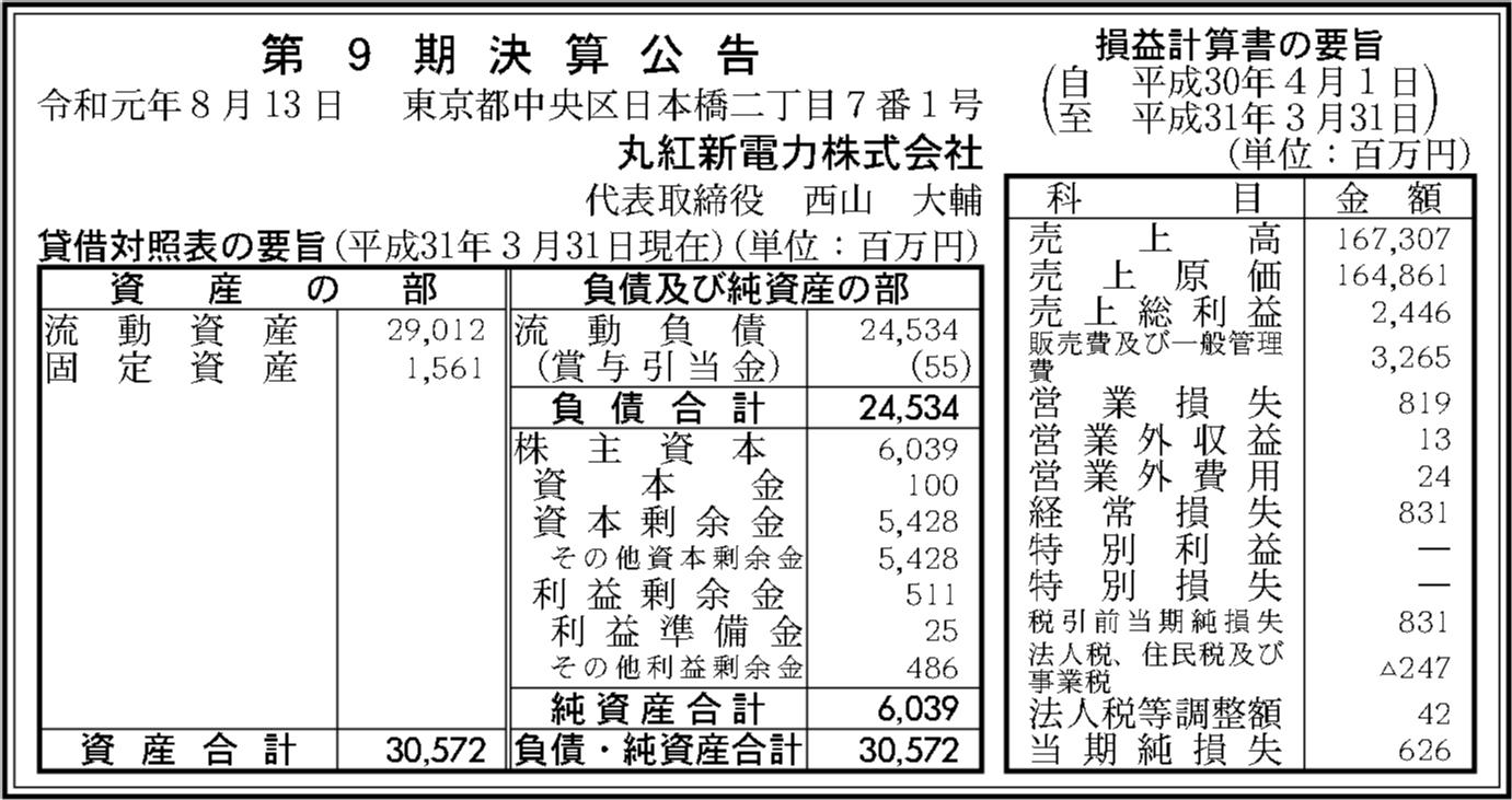 0065 3b4ed3ff268abfcf435d7c6790849c68280e862563f1a86d98c29bc0b47a4205c7ce6a74d16fd127843192a9861b3722ba091737449f483c65ef6b579b5de9a3 06