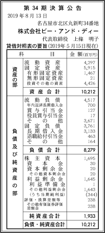 0066 2b2acc3d98c07783c31afc55ee04250efce27c0b87b8431b3ccd99d553d75e01cfad25e36936115bf845e86f5e7e76a263f97194e18814f13c8bda228e2be138 02
