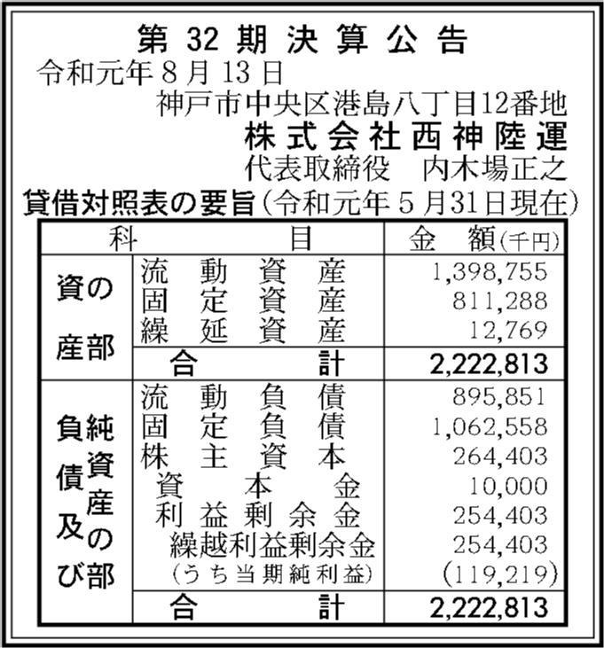 0068 3d14e489a44c5f7832dc175ea09fbca007b7756257200e87b2cfe1aeb7248e6020b452ee0b4d054f6ca561863e18c18d568fe793b06d1b016d16b334320689f6 06