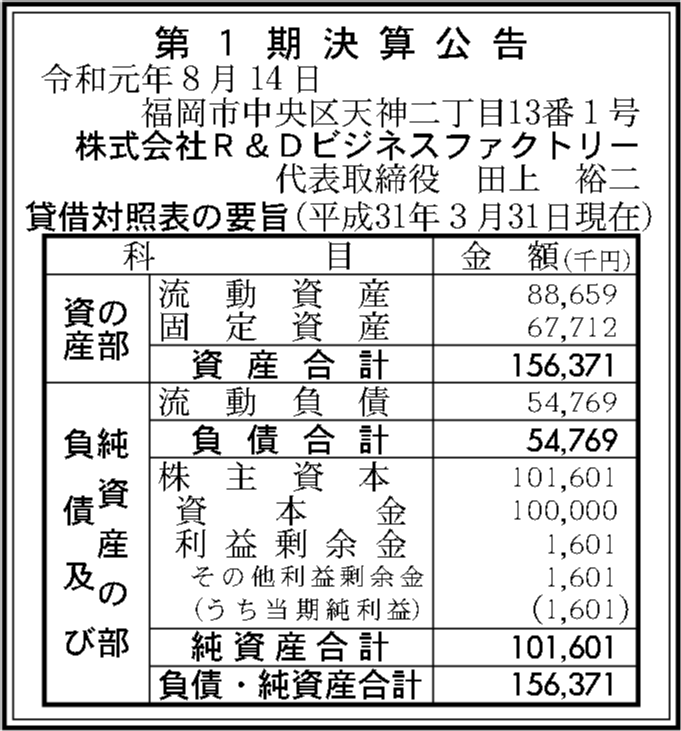 0057 5bc25c5188e25eedacfd17c0658ef6148493013f3c41ace5dbfecedaae59d44b6d99f19b71299dff5f427b61db180eb491b7f4af862c6c571c16fc0edbfe96a2 03