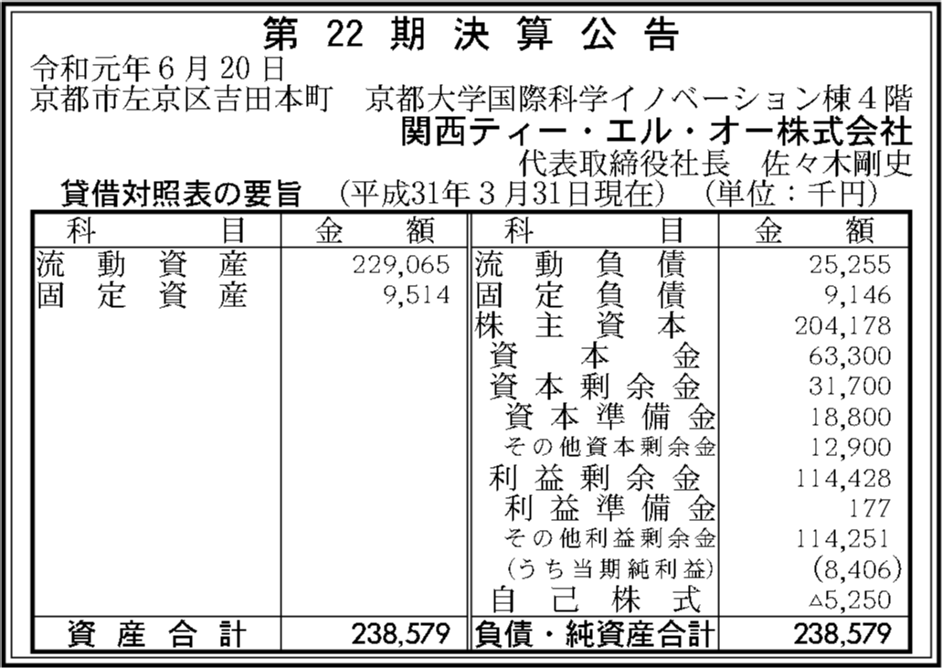 0058 f4524ded89ef56af5df593630e1c3587e3cfb11d87b9e976adc1b8f88c2e2a473c958d5026677bef68bf6e3b360aaac5730a033490e6b09e5fafccbc76a0138c 07