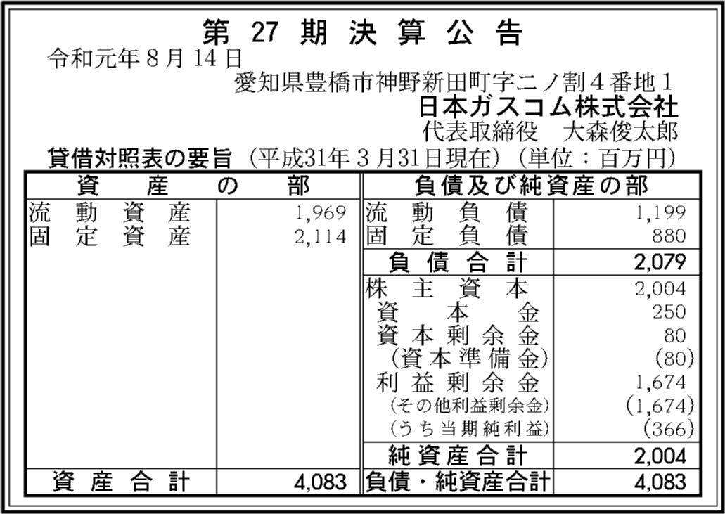 0058 f4524ded89ef56af5df593630e1c3587e3cfb11d87b9e976adc1b8f88c2e2a473c958d5026677bef68bf6e3b360aaac5730a033490e6b09e5fafccbc76a0138c 08