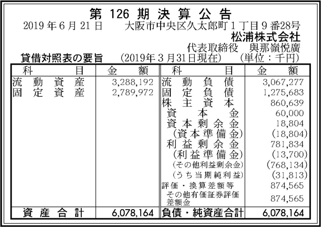 0058 f4524ded89ef56af5df593630e1c3587e3cfb11d87b9e976adc1b8f88c2e2a473c958d5026677bef68bf6e3b360aaac5730a033490e6b09e5fafccbc76a0138c 09