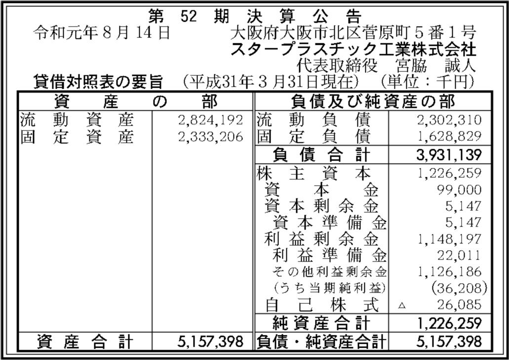0058 f4524ded89ef56af5df593630e1c3587e3cfb11d87b9e976adc1b8f88c2e2a473c958d5026677bef68bf6e3b360aaac5730a033490e6b09e5fafccbc76a0138c 10