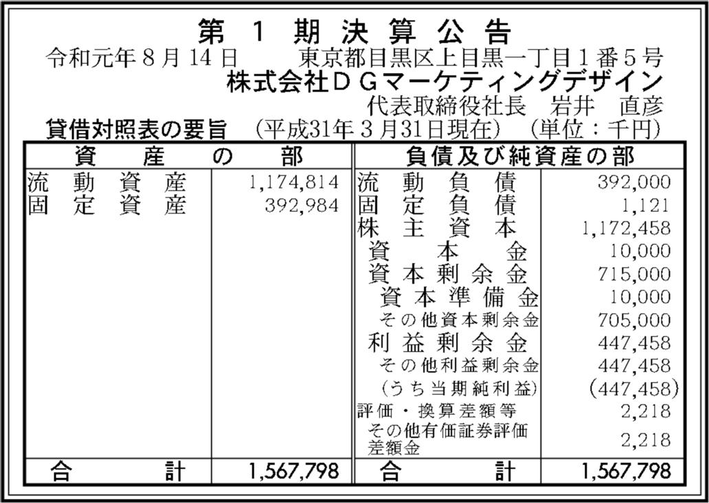 0063 375acba6b28424b1630b10fbec65e670eb4ac1957f2bff3415f09e806b724d4c64da9ea16e047e43b97ce4d1dc96d353e197544efc1387c671410f7552419f4e 01