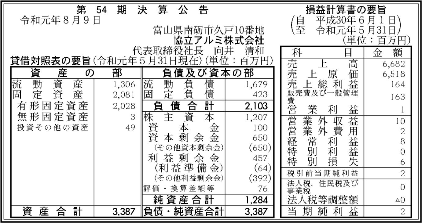 0094 5cdcdc826609161f06801f5b3c46356cfefa7db88108442311f025a6cfdf20d5db3c2d1ed583d99bc7a5e1115b47c87e1ac54d30c8df51a8d00cc4000b723f32 03
