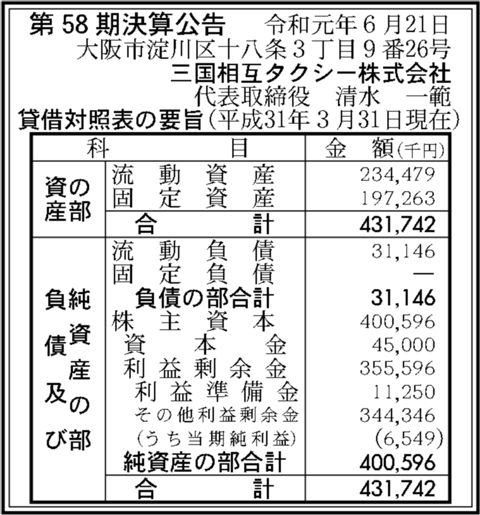 0058 214673a1c3afcc5a1444541305890daa7a5b5e996b995cac103d5edaaf3c5ec8b8db29e4f751b89dca434a2fd52d489d41620f7db485e77b625df329dd20d080 08