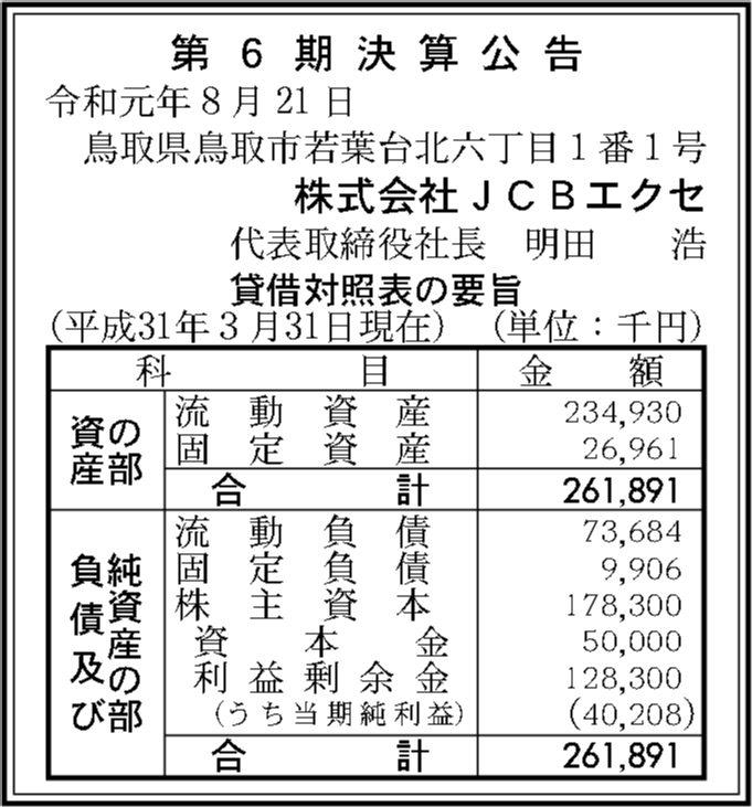 0059 0a566cd0e662169e50c8c68d8019ccaa81352a5f7f107046f8bc5c6c2edb9a04aa7aff6f2c46cf85bfd699b8d0ff25cf6b3ebbec40a429bf8afbec21a8f77862 01