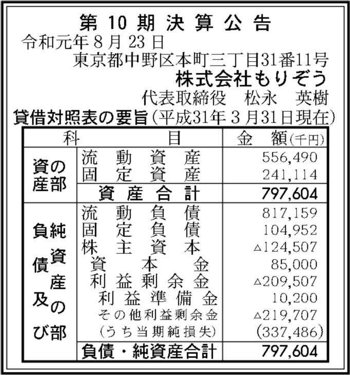 0106 333285e5c71a950f0f31c4c0f85a272ed75e09ed43a8433404736b70c15130bf2068b92a1d71bb979d9d5df96a09cf25eca7ee6d5b39cda536a35230d10b74ce 02