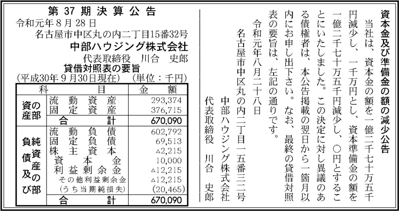 0025 797c59e3f329405d961e0b7f091291ed8aa2015dc1c4ed6c91f06dc9ee9f389bdc6f5b4afe1f6d2a909e02595385e6b898eee0acf9494e7cf131c6875317f111 08