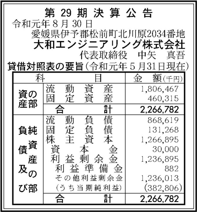 0089 42ce4b84d05e93c2df6273ace518411f42709b27b79e07be4cae1157f9e465715ffe116266eb54a6e978ad27c923d4035f002409066d3aa8ad56c7c3d2cf13e2 09