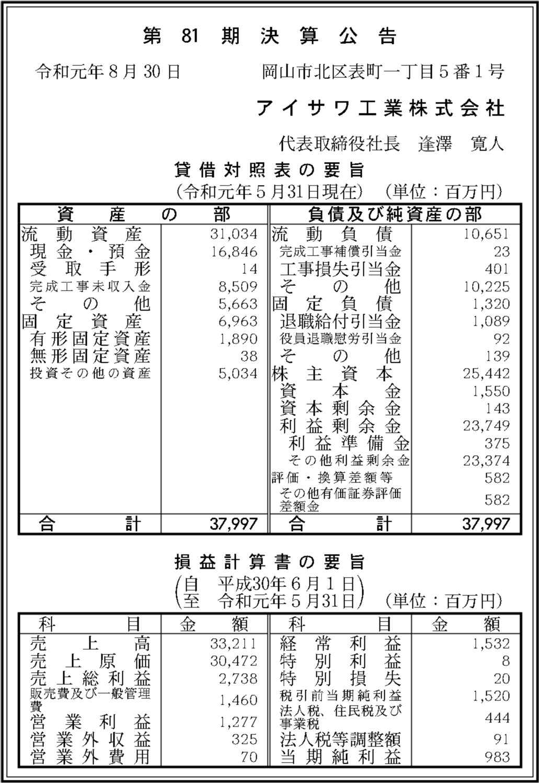 0095 3f3bf533edfb6e0ce4fd38fe102c771cb7e3f019889c4b357104196dc1a2a4d7261b433377fe89d60944c64be3e05c4f1893d5ab1a5de27b03d298358e61a418 06