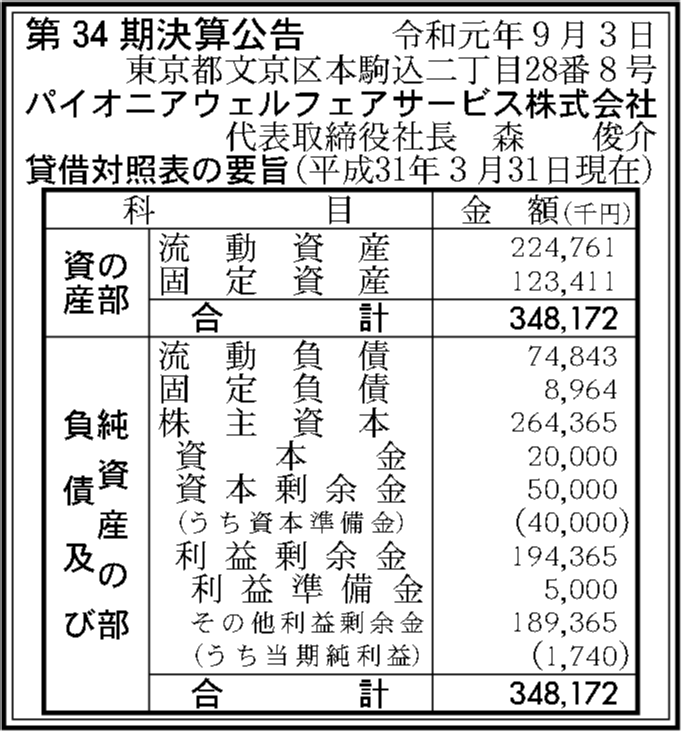 0049 d9ce68dcc6d85639741e09cb757b9ab5ed633f0d6b91982aabc844ce9028dde7ab780cd50cd25e7c467647c0340f12c3397cf37d5209db8dbfc3e51ae230cfca 01