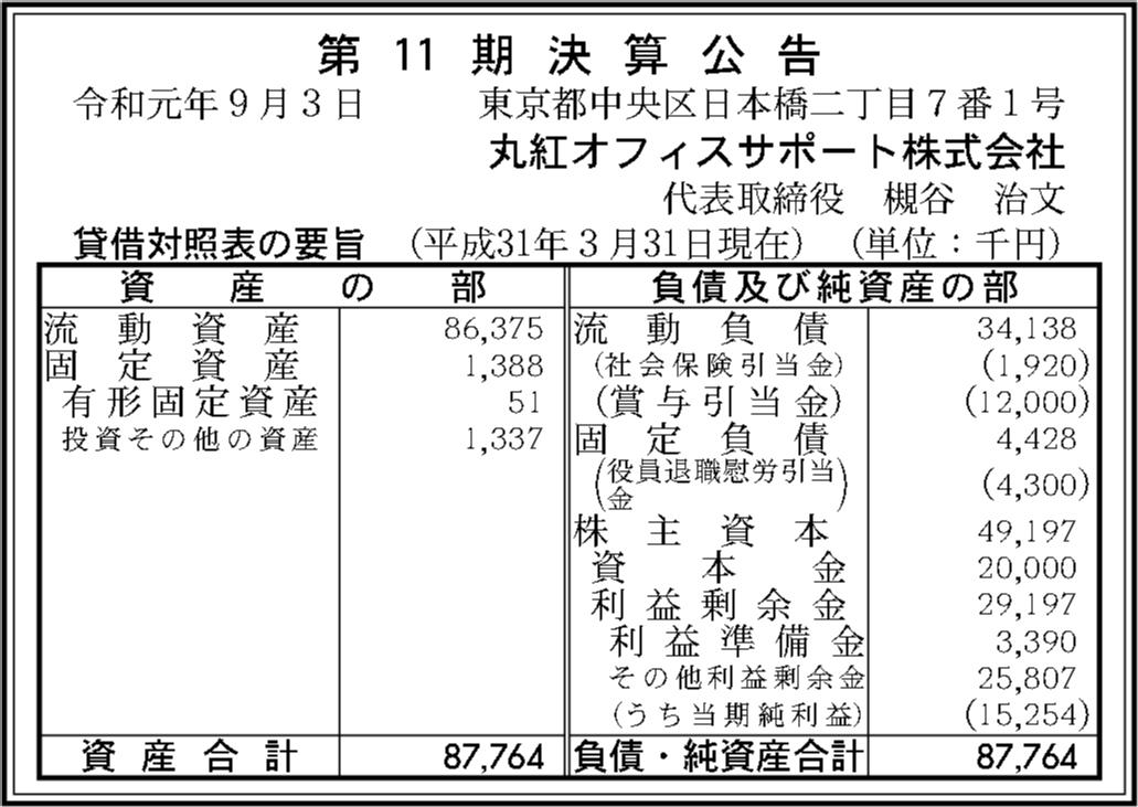 0050 c63b4f1143078161b6896259f6cdbda86c0bef7dd0ab96644da4c65ebb1e4c68a85ad6652824d037f2210392fa4e97382315671a87e2947558dafa6c24af4b73 01