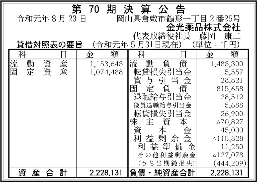 0051 21c13da59f0867e74b3530aa7d4ef7b1bb2a54e8f71685031a062ea8d8aba0cbbc078acc7f10d5d7710c8f23ae217e630a8152db46d935bdfe0705b54cebe7d3 01