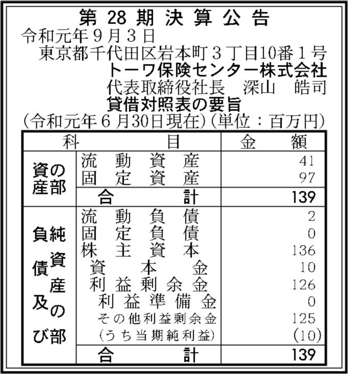 0053 b597220abcee39f573b7e26137ac81d64a47ef7242086d2610d81af97259cc6ba2ed9b541f9f15fb0245c1d9f7cb0951e854b66662f39046cd1cbdfced4a5af8 04
