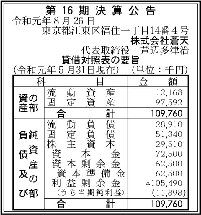 0028 a3d0f7a97f60bf8b9b8e14a1c9e93dd48115f508d9058b4982e78ec04b914268b932ca676c92705fd3e62c45c5e04d9e4aa44076a695cfc6540fef9baf05a835 03