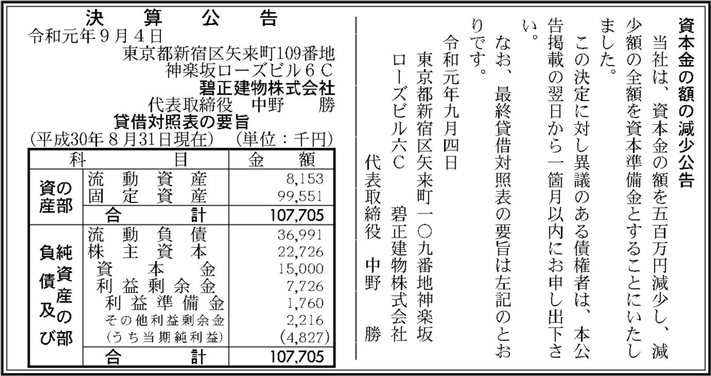 0029 361684d72d9ed5ea253302767589239f243b299b1886039f28e7c739340fe9b1769defdb85c484786e870c21263b2ef6f3d2f3a81eba7b83c849113622d7e999 08