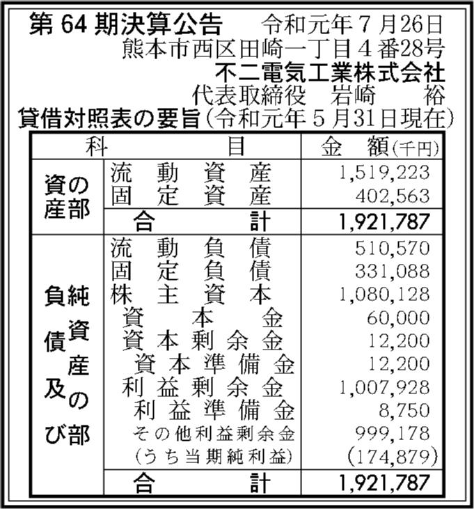 0059 5e466ad8db2d04020a3d6b86fb262a11ce763a2cae9c4aa5593e7d486b654e0203e3dc5176bc3cfba448d4e33135cd3649b3840a45a3681e097ce70a35e2e1f5 01