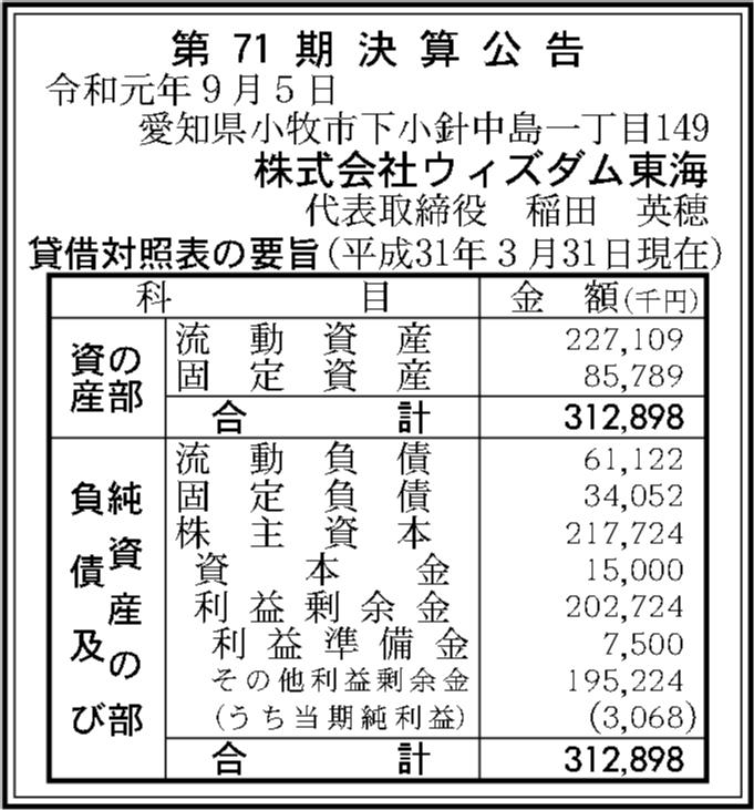 0059 5e466ad8db2d04020a3d6b86fb262a11ce763a2cae9c4aa5593e7d486b654e0203e3dc5176bc3cfba448d4e33135cd3649b3840a45a3681e097ce70a35e2e1f5 03