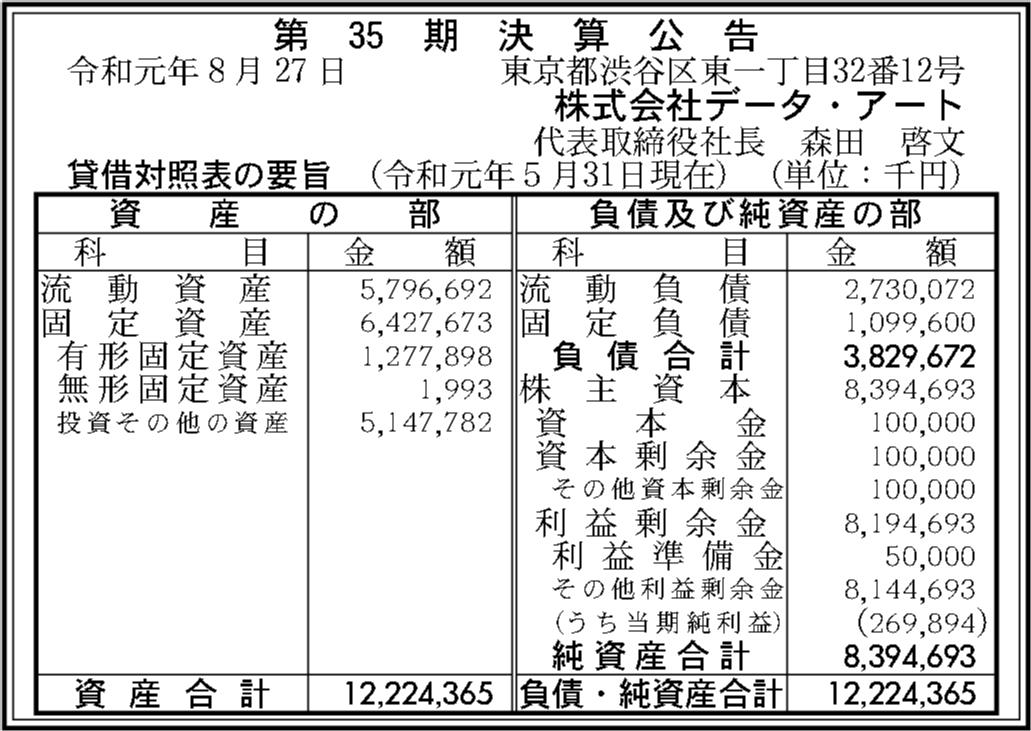 0061 25c921a6ab99127cddb17ef725f9cb1621f64d72c3b40f90730efbb10a63be52dbe7e0e8021c51ef2b09df9ad8c9dc5bd18ad3802a1bab24de241896f81c47d8 02