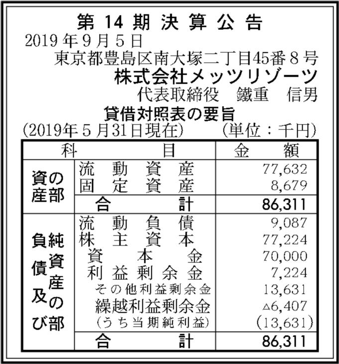 0062 59fe30ff8c74ab28930078df53f3463fee51dbd2c72a38e1210d28e66c0f3daf056227e2b828d1040ead95e73b7c21e5461e75cf7fd392d79fc592e3b05290f9 09