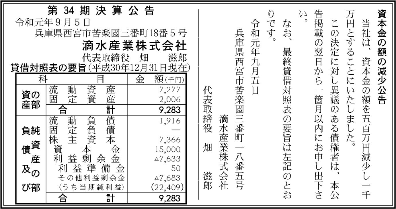 0064 21bc598cfbc7df88926b4c8fb6210fb254b598eabffabcdffb8c1575d3a3abe09af802ed39839016e81d574acb68550a12447b0e34422dcb1bfaf7aa2cef2383 03