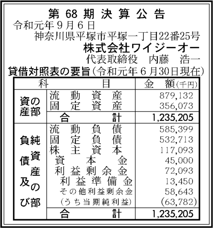 0092 ffbd3469aa6176dbcf66bf8ecfbb6f535e0dbdf1aeb5c2f6cb452600a149e2800d3e31f3e4fc440ce92b959fce913178efce592e7aea149d4d22e01e05f27b4a 10