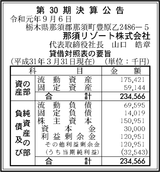 0093 a79feede8f783f3e1f680f20a72fa16bc39c598d05bf9bc5726b6d663f33134fd9c2fc0c654110059ae61a492ddf7108835b881d3c20d65016e5bfbaca07ff15 05