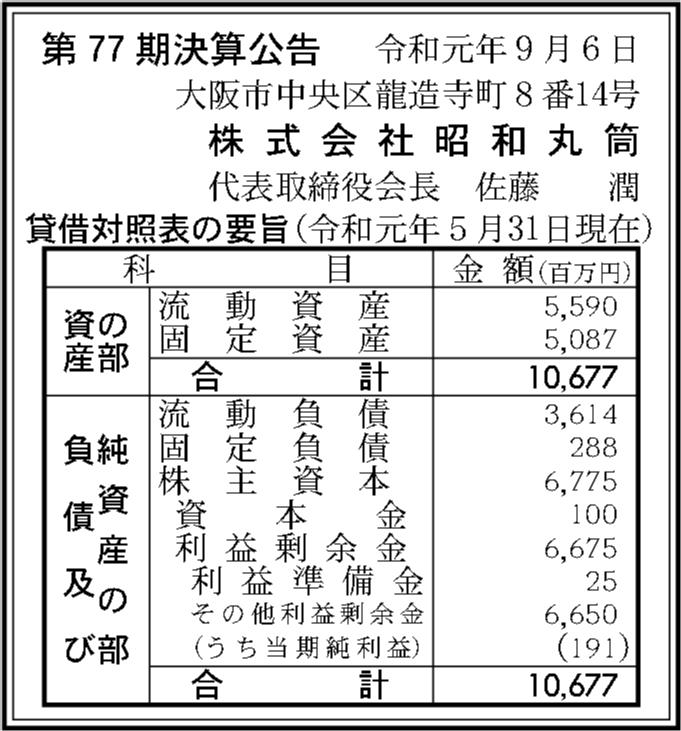 0094 3a280746a433b282713cc47c2b8e214e3f0454d5325b7d2ac2bcdcb7a9d29640080e7ba2dbbd3fe03dd307d46ba98459fbcd82a4e60b8265b8eda17de48777ad 06