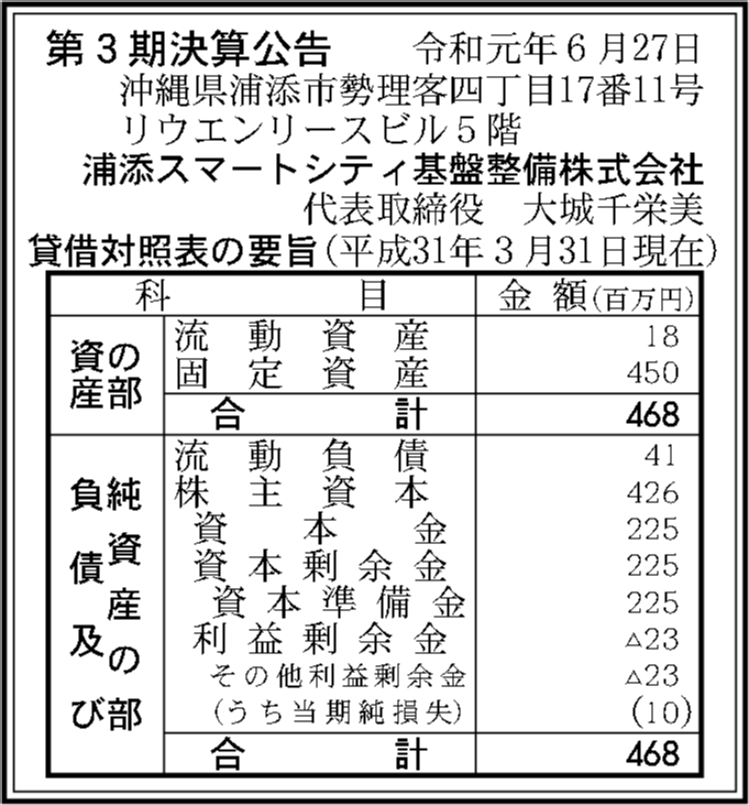 0127 341c692fecbc846af83af7f4104143c3a49af8b5942ea9ba1ae90c82889c60bb1a3dcc5f3f3f0e7af40d2c7a20fb74b780312718ce6bd3e41e325c3c54d75860 03