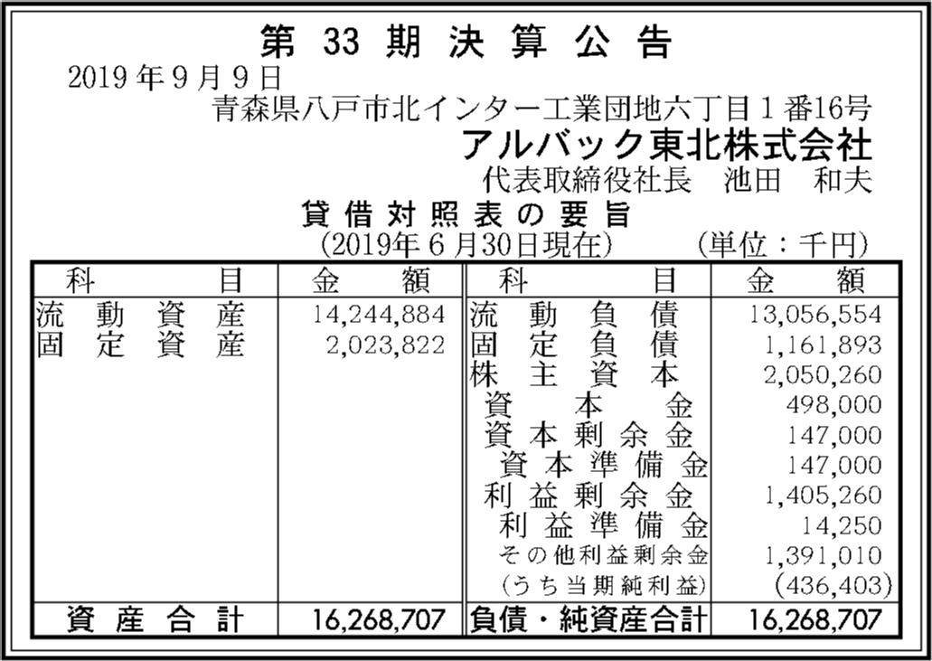 0088 442f1253b41e2f94f7374bc0f6a83c5413507628403c25d7c8a45cc2db3c731ec131cd79e8bc4405e6f705240be4b0d5ef93dfaead192badb58d5058e5759759 01