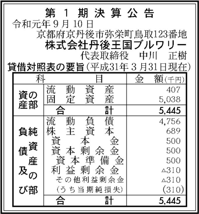 0091 ce78078ef5188e1c87cc92db2dc0b8b2084e06bc56889612a89678ad216b71e8afcc6d9503875fc804d37b246698a25956f745308a5d3472d228f6166b92adbc 09