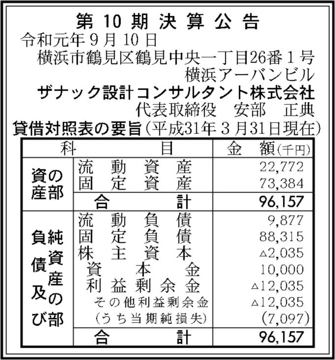 0093 8ed1b12d1443ebdf9b93200a0b487e4f15d979e34de4c921845c005dcbccefc25bcb52a70adf8d892655975a15b9c99ed4c6fa621a9e21abee56ae4fa9ce5577 04
