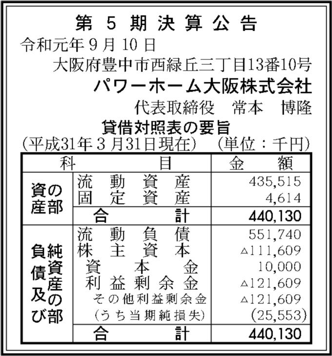 0093 8ed1b12d1443ebdf9b93200a0b487e4f15d979e34de4c921845c005dcbccefc25bcb52a70adf8d892655975a15b9c99ed4c6fa621a9e21abee56ae4fa9ce5577 12