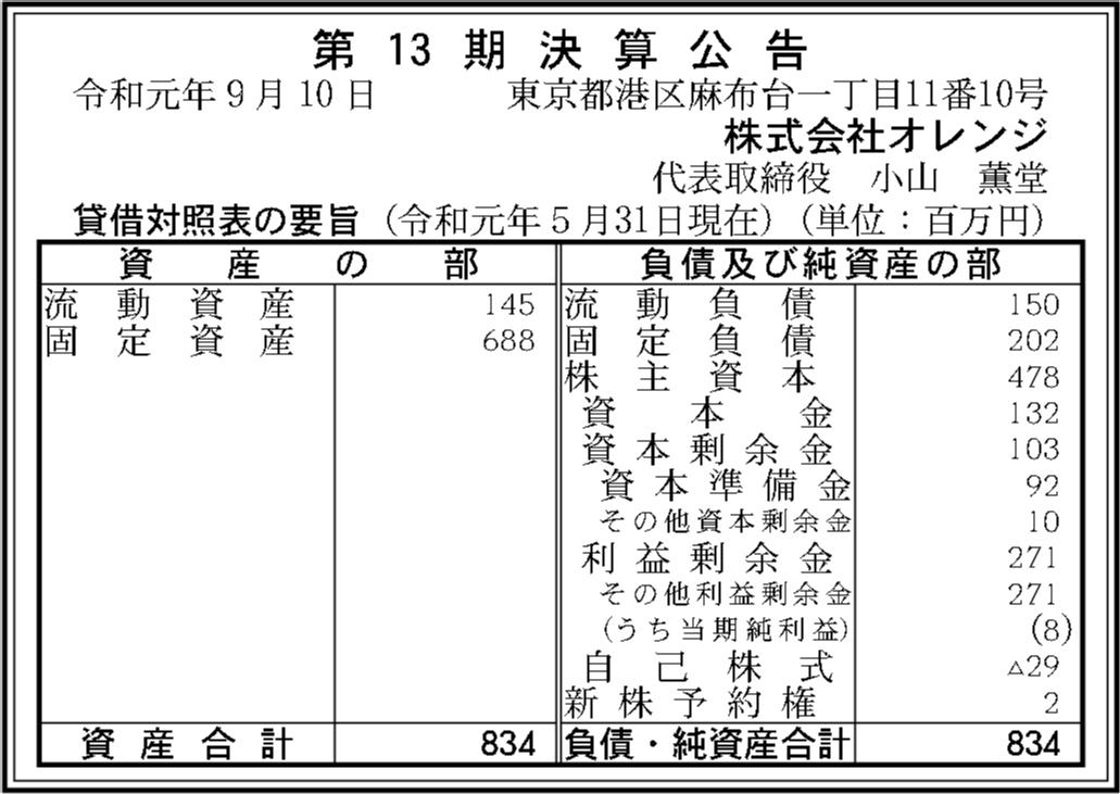 0094 111c3728bb52b1dd981b43a327d070e47976dc1bf2d99dbfb4b85e55ad70976cf19fa5e21106bbdb4732938896f121d3d1889c12d3106816894b9aeaae05400d 05