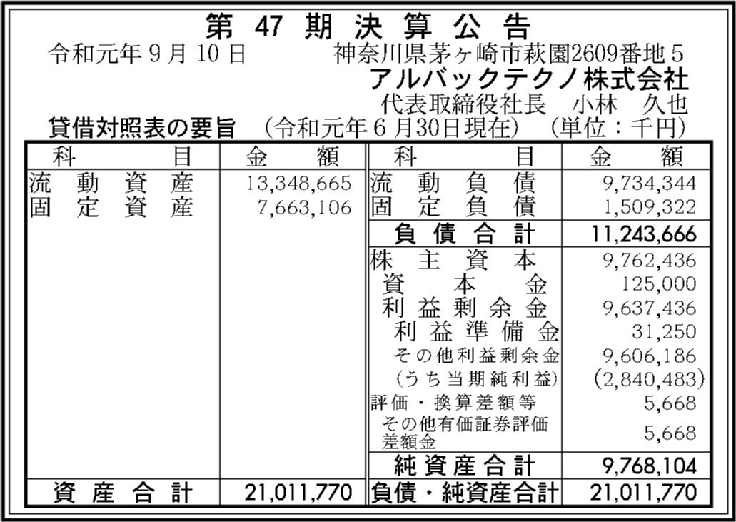0094 111c3728bb52b1dd981b43a327d070e47976dc1bf2d99dbfb4b85e55ad70976cf19fa5e21106bbdb4732938896f121d3d1889c12d3106816894b9aeaae05400d 07
