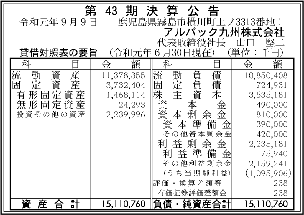 0094 111c3728bb52b1dd981b43a327d070e47976dc1bf2d99dbfb4b85e55ad70976cf19fa5e21106bbdb4732938896f121d3d1889c12d3106816894b9aeaae05400d 08