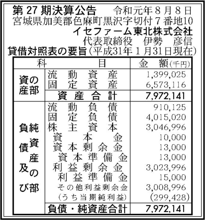 0081 974dd83942f5084552da9e4a595bf45d70b18df3c21a222d98c9fede55448a046fd08f5d7c0b82089977ccb1201e6ff174cae0c4e1535bcbb5b52a31963b5e39 04