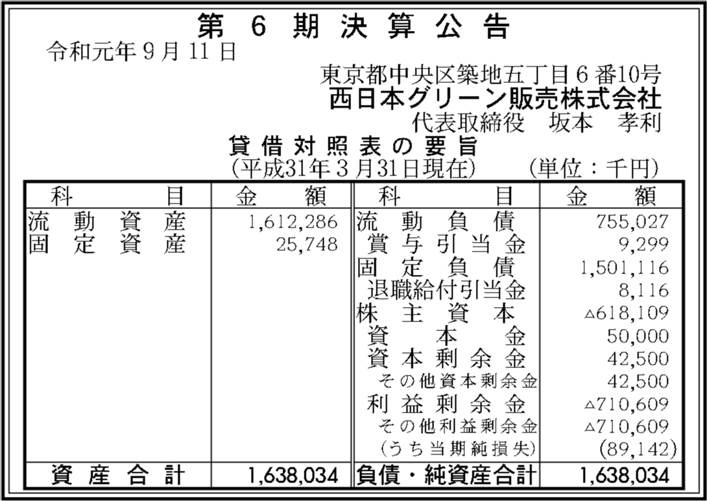 0092 3a0fa8b56fd21769e4073341c5f3a7291cdeeed6375bcc5d6554856bff461b4d6e0754128dd9d2e54b588c4752fcf2943344d3f9a9cfa0edd08c4a3beadcd142 02
