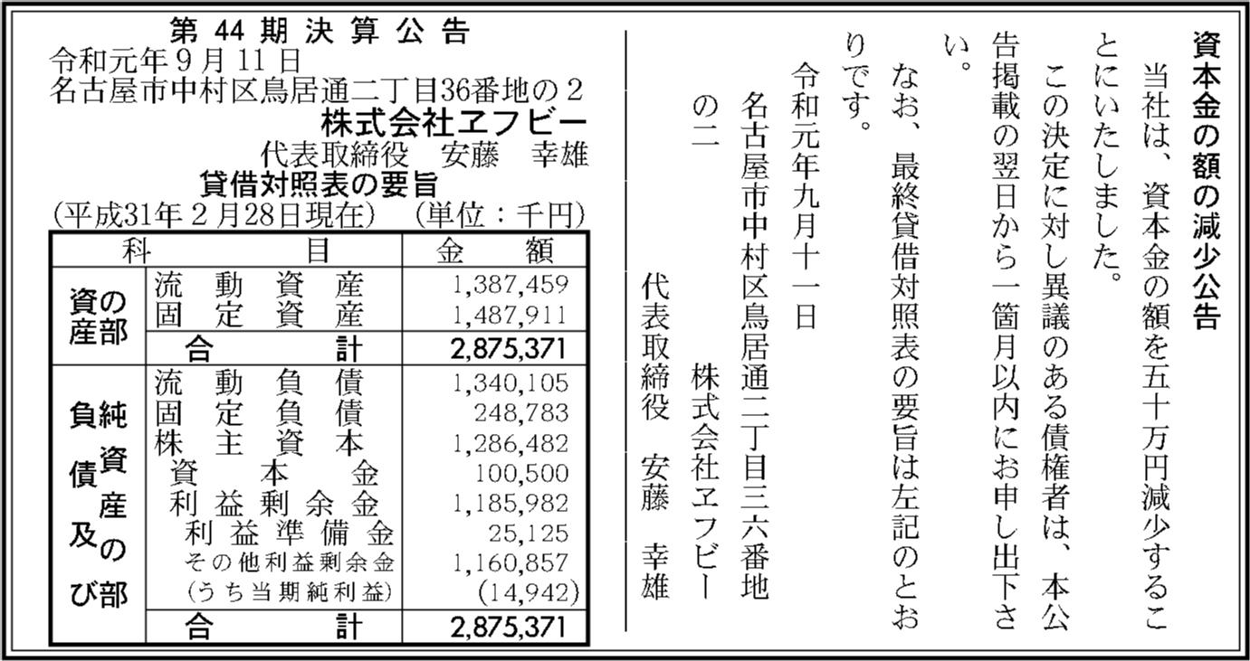 0093 e6c63cb8f202c4bd7b2f00b149777b4fefa0dc541e326189ef5d82c19d58720dd0f0685bd29e9f32d312d97d5aa9722a5ebba86319f9684b2067b834d3a5fffb 02