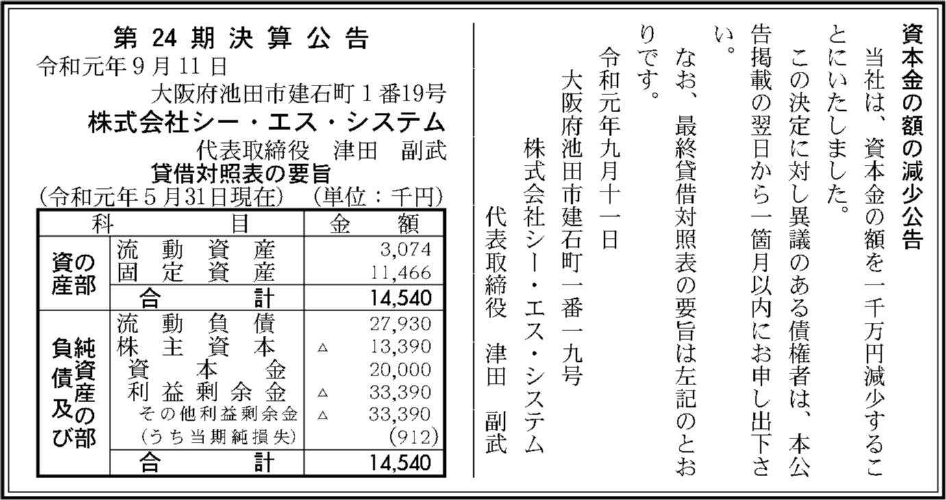0096 db16767c55fae219c809b1a079f21ed61956e6f53594a4f659a31191d1a0a6b1b669cd7f6a36a78581cced496fe649880a13dc21d903a70145e8ef9a5c1ed7a4 01