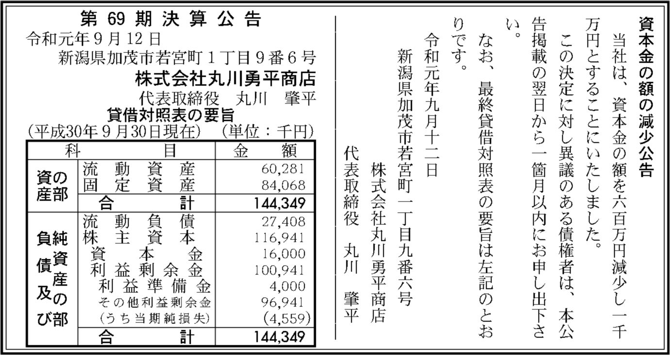 0092 c296b4de0dafc0e3d12a166b9c9fbe341e90cae8cf659113c854429168458efed40918cc73074e79c449fe6c757ae4df91cb4d2886c1857116130cf478beda9a 07