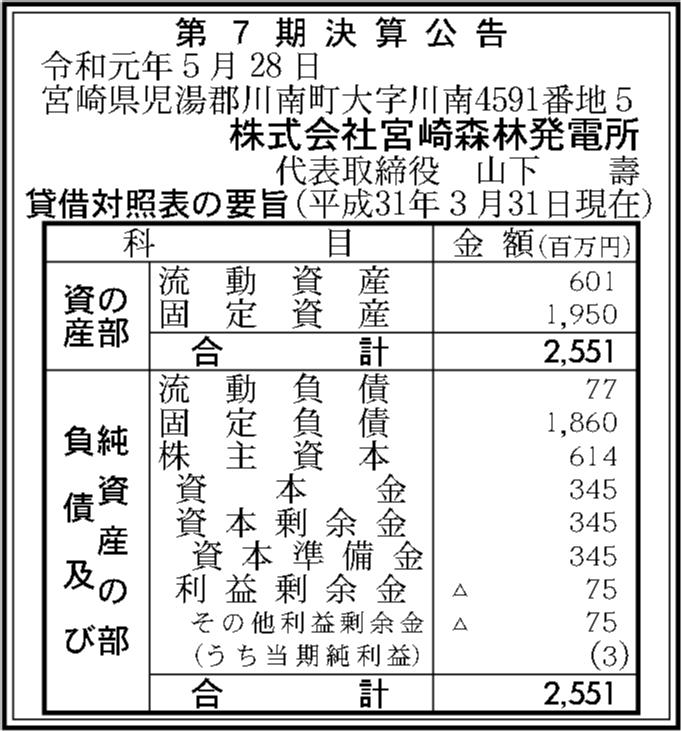 0094 0c45d769de9076340f686ed57e344486b7191059398096e4f6600025059278ffe1f9479c20d8591be6322f14a35bb7dc11b01ad0534e8f0eaaf1372d4e676db6 08