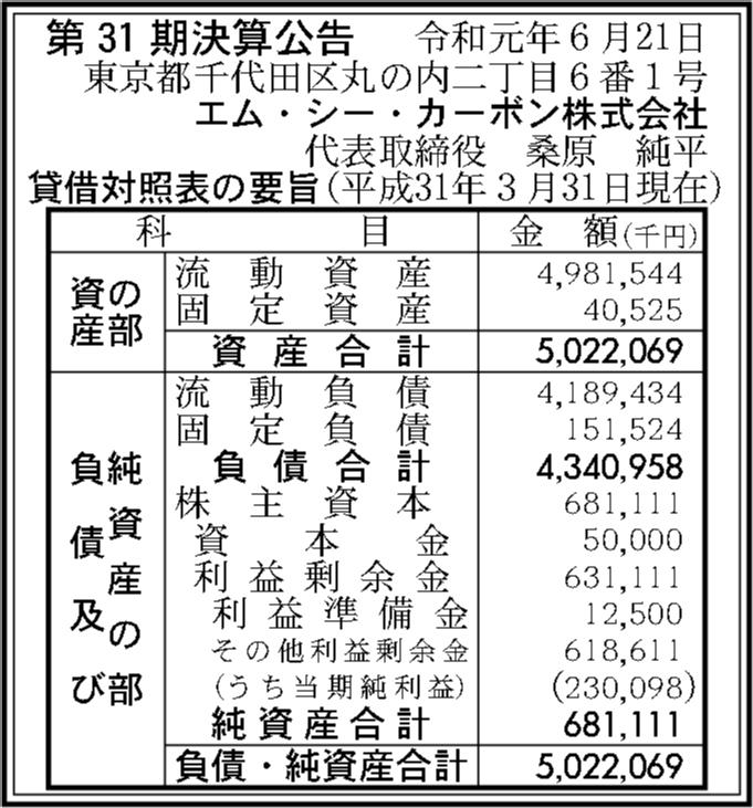 0095 9ca27804c39f2833e714c41f0a1ae94a1e82ff9e3013bec82e50796d985f114b89b144a74f1ca1719a45a5be12cc076203fad3be9e53986a87a70224cc394c61 03
