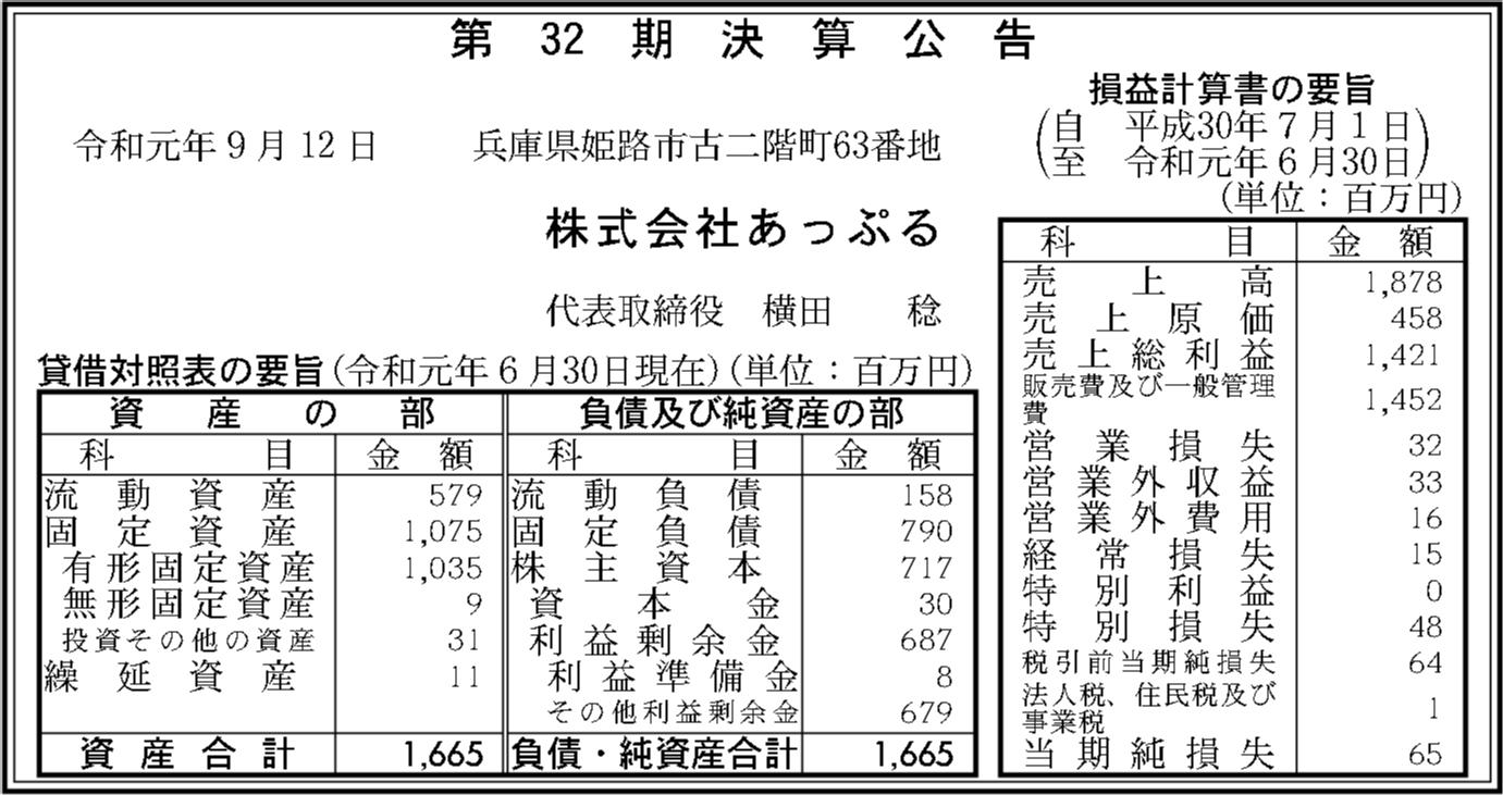 0095 9ca27804c39f2833e714c41f0a1ae94a1e82ff9e3013bec82e50796d985f114b89b144a74f1ca1719a45a5be12cc076203fad3be9e53986a87a70224cc394c61 04