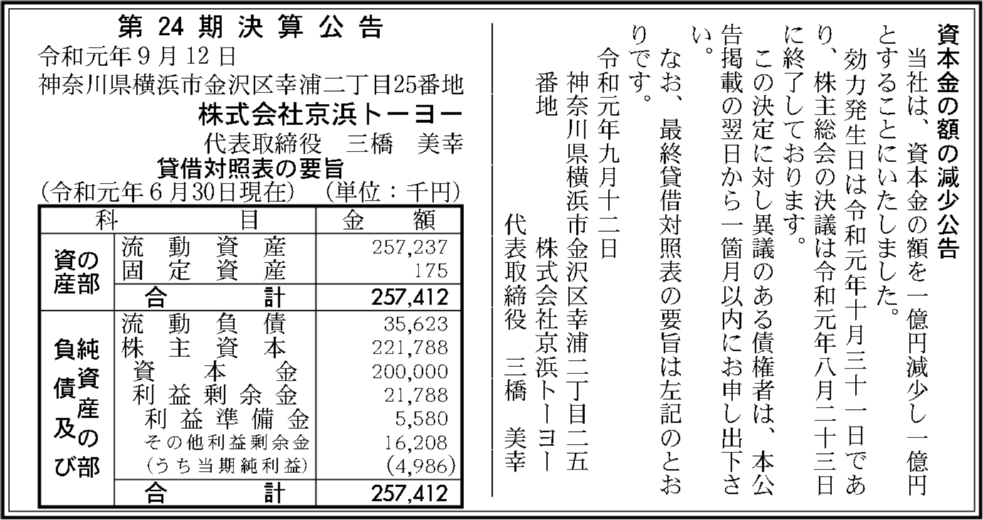 0096 5eecac9166295844cb7e3d14c6807a9f807021f2fd4562e6a7675d18b326b7f98e50bd10ffe11885d0080e3f7c985cc737dbf71ce4d61f5359047ba8a10fd0e3 03