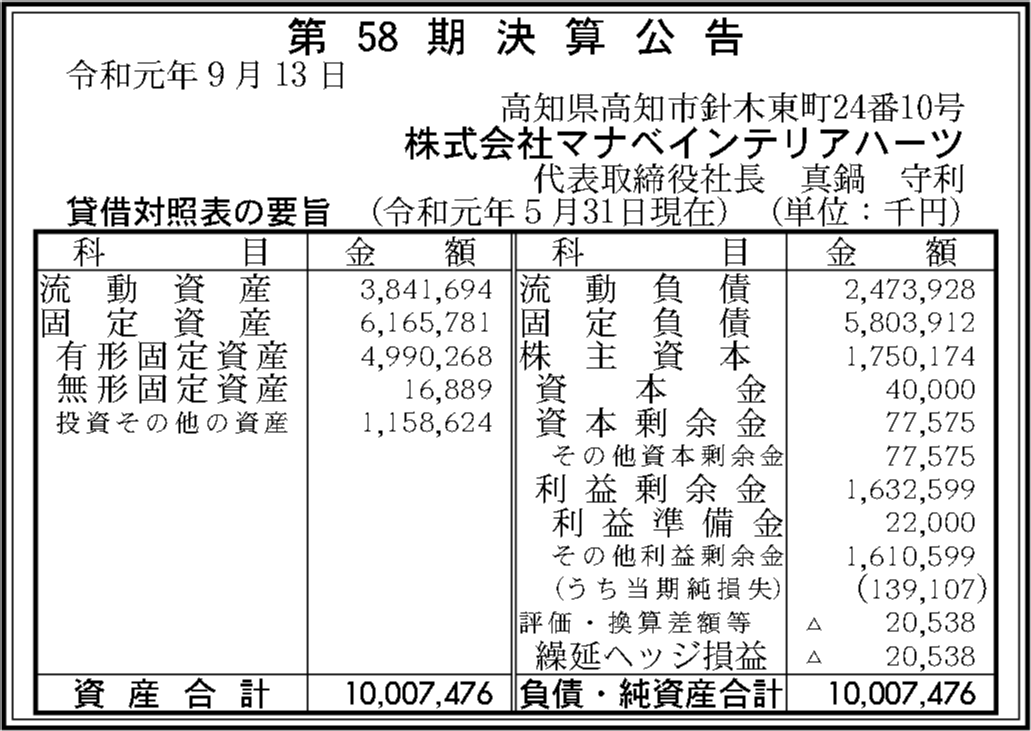 0280 fcec2f45b79fcd967081e6bad3ff717642ab079d9813c4f3fc548a11c9b1db7f860e7c13617a7fa8e9cfb945680035b487aaf23ef4dbd925db70a2e2a55f8828 01