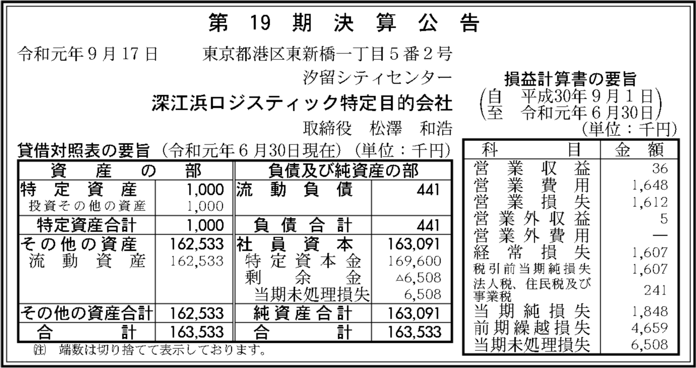 0091 99e1f55958c0ab6869d9af3b7748b37065de0d5d28f60e0b53bd114819e9fbb90aee3542d7c1fc12a96ed5100897adfbd937b915ed158689e18213ca27874133 04