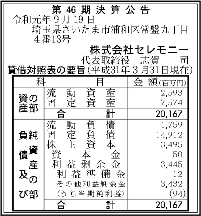 0085 ede8c851aa84d13f846e40762b51552c18b73be509d54d8e143d08a84be207ebb2e2c92b938c869cb0ede946d39d35a8abccda844ce9c5c0b9d383bc714986fe 01